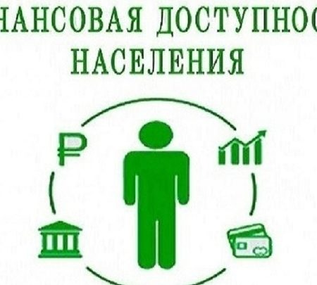 Финансовая доступность для населения