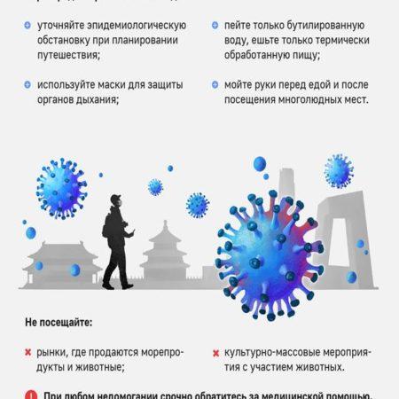 Памятка о мерах профилактики и настороженности в отношении заболевания, вызванного новым коронавирусом, для лиц, выезжающих в страны с неблагополучной эпидемической ситуацией